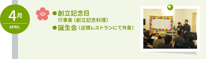 4月:櫻の鑑賞会